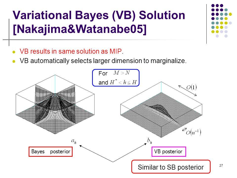 Variational Bayes (VB) Solution [Nakajima&Watanabe05]